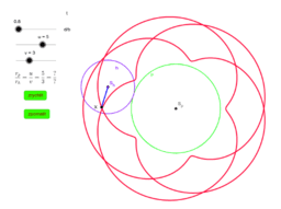 Epicykloida - rp/rh - racionální