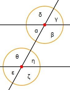 [size=150][size=85]Fig. 1[/size][b]  [color=#980000]Aufgabenstellung 1:[/color][/b][/size]  [size=100]In Fig. 1 lassen sich zwei Wechselwinkel-Paare finden. Welche?[/size]