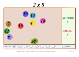 Tabla de multiplicar (Actividad)