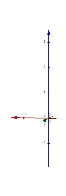 Elementos Infinitesimais em Coordenadas Esféricas