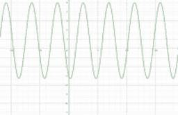 formula general de las funciones seno y coseno