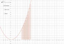 Flächenberechnung oberhalb der x-Achse