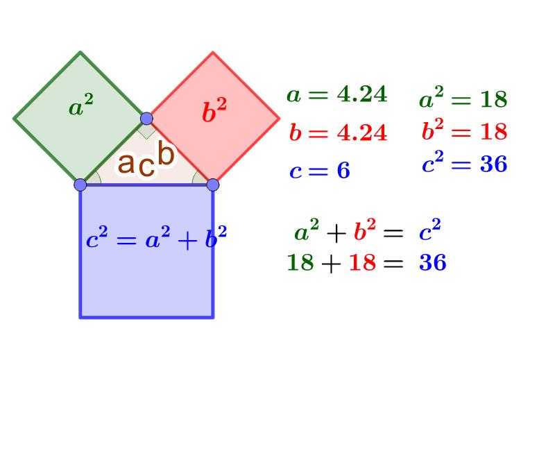 Interpretación geométrica del Teorema de Pitágoras
