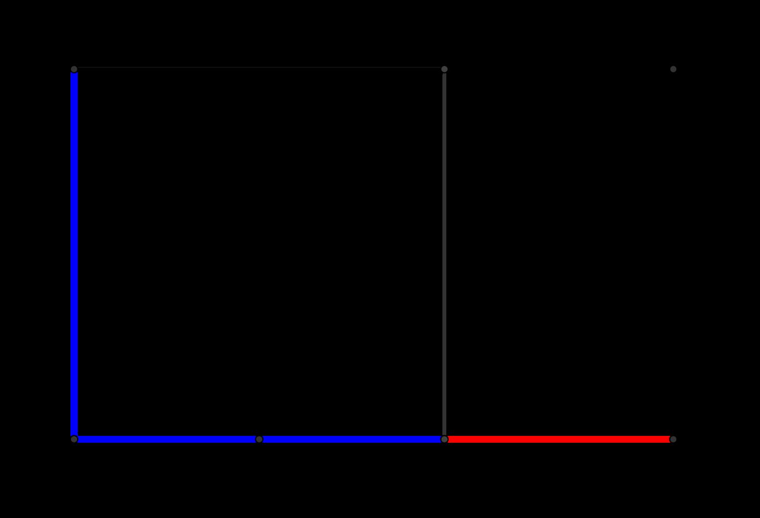 L'immagine rappresenta un rettangolo aureo, le caratteristiche di questo sono citate sopra.