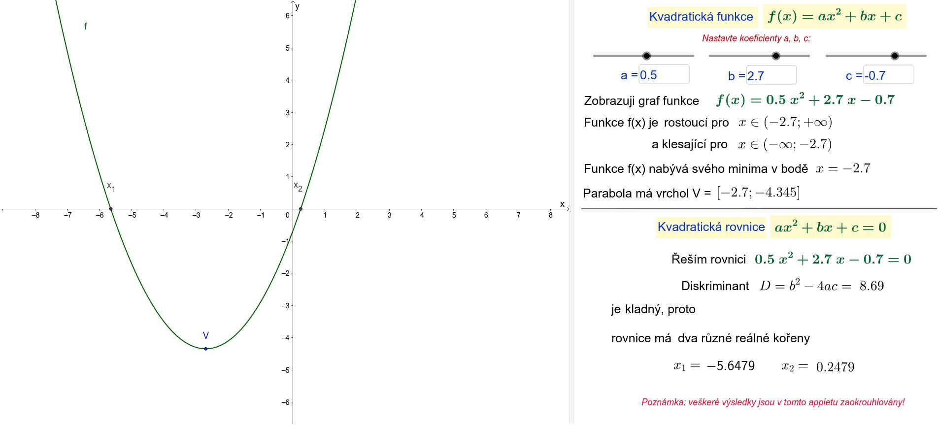 Applet ukazuje souvislost mezi kvadratickou funkcí a kvadratickou rovnicí, ukazuje význam koeficientů a, b, c. Zahajte aktivitu stisknutím klávesy Enter