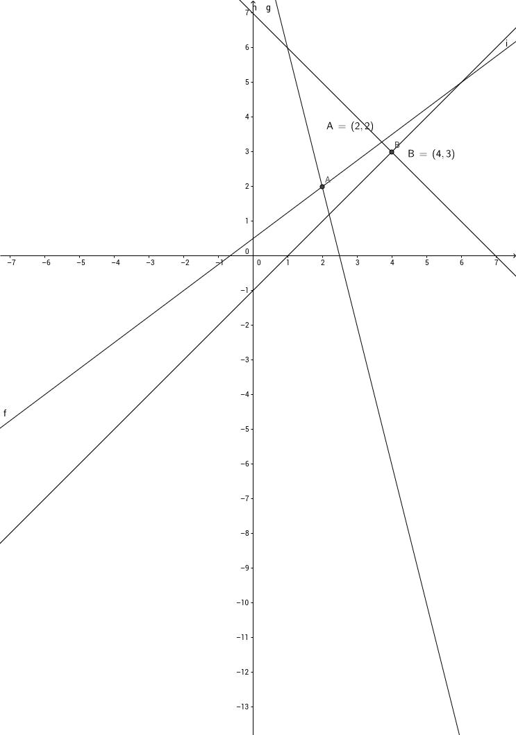 sistema de ecuaciones2