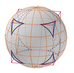 The 24 points of the square sphere