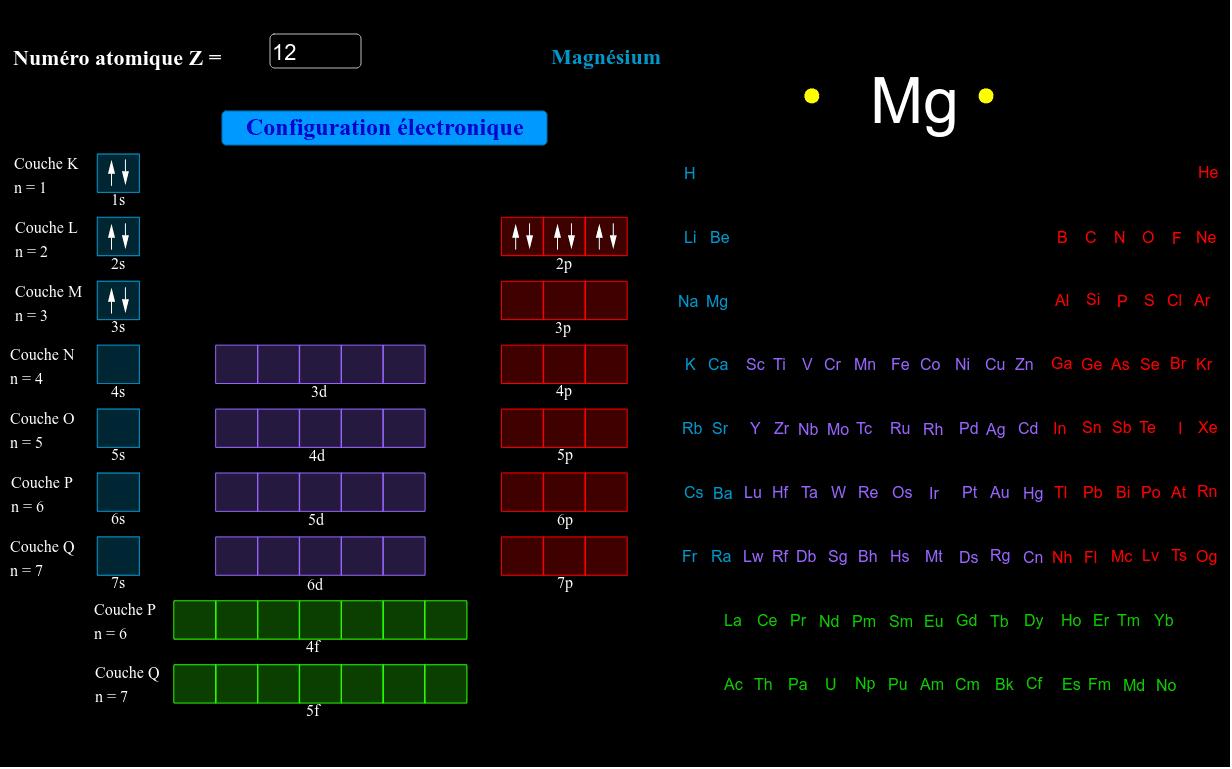 """Choisir un élément en renseignant son numéro atomique ou en cliquant dans la classification périodique Tapez """"Entrée"""" pour démarrer l'activité"""