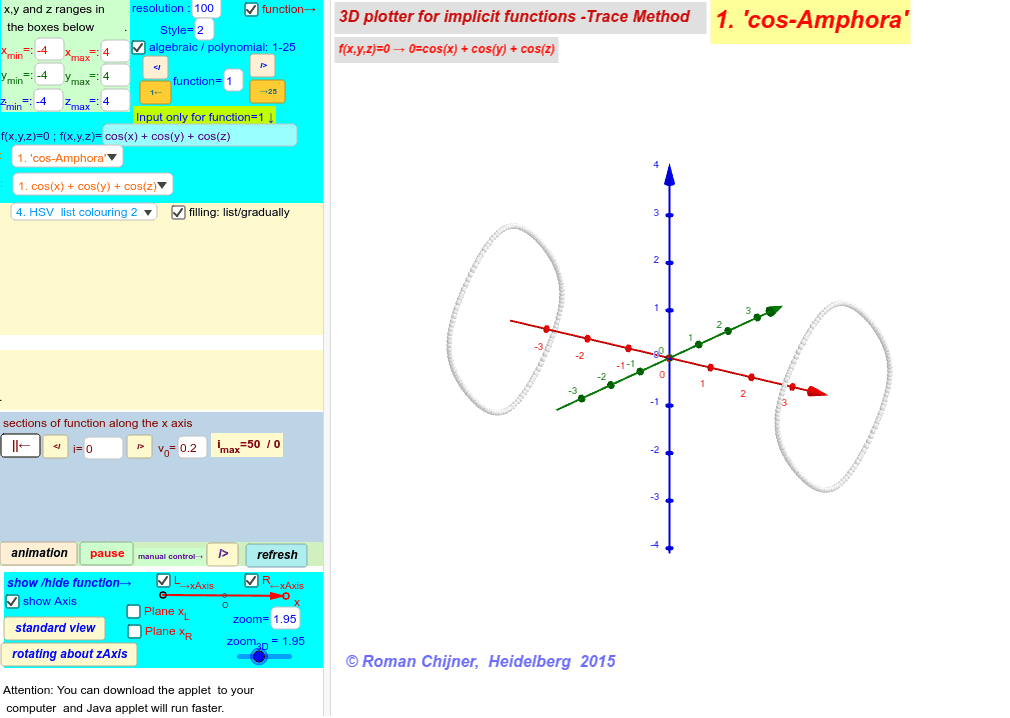50 algebraic and polynomial functions