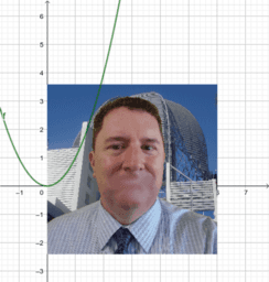 Parabola Transformations