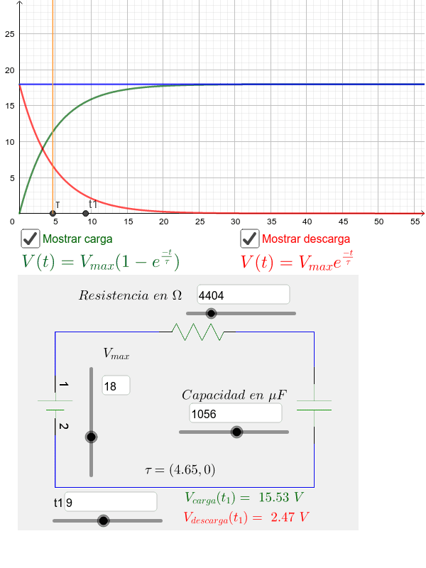 Prueba a cambiar R, C o V_max para ver cómo varían la carga. Presiona Intro para comenzar la actividad
