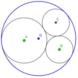inwendig rakende cirkels