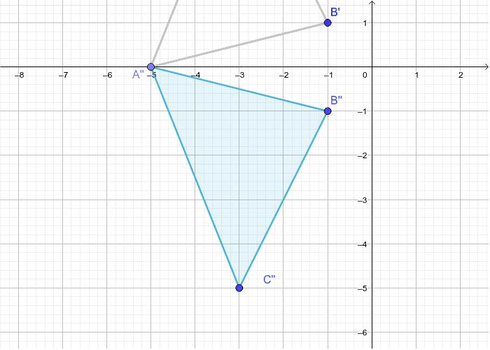 A''(-5,0) B''(-1,-1) C''(-3,-5) Press Enter to start activity