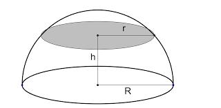 Activity 1 – मोसंबी, लिंबी, स्पंजचा चेंडू, संत्री यांसारख्या वस्तू अर्ध्या कापाव्यात. यातून अर्धगोलाची संकल्पना स्पष्ट होईल.  Activity 2 – विद्यार्थ्यांना परिसरात उपलब्ध होणाऱ्या अर्धगोलाकृती वस्तूंचा दोऱ्याच्या मदतीने परीघ मोजण्यास सांगावे. अर्धगोलासंदर्भात अधिक माहिती गणिती संवादाने तसेच गणन करून काढता येईल.  Activity 3 – पोकळ अर्धगोल चेंडू विद्यार्थ्यांना हाताळण्यास देऊन त्याचा परीघ मोजण्यास सांगावा व त्यावरून वक्रपृष्ठफळ काढण्यास सांगावे.