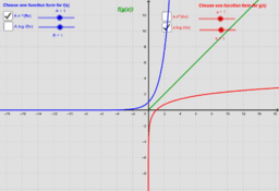 Composing with logarithmic & exponential functions