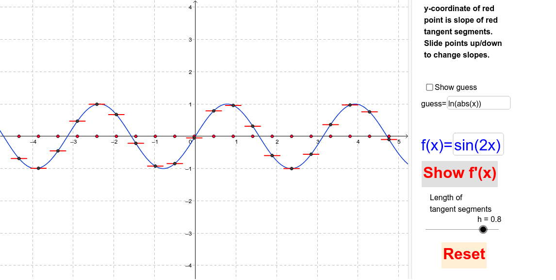 By moving the red dots up or down until the corresponding line segments are tangent to the function, the user has effectively graphed the derivative Press Enter to start activity