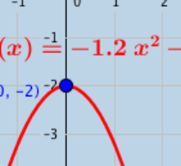 Basic Quadratic Function (II)
