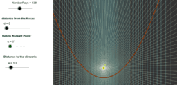 The Catacaustic of a Parabola - Radial Rays