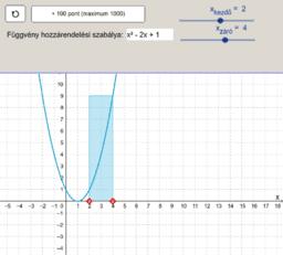Határozott integrál Monte-Carlo módszerrel 1.