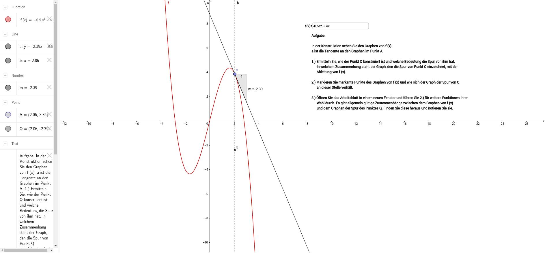 Arbeitsblatt Tangentensteigungsgraph