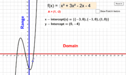 Domain and Range of any Function