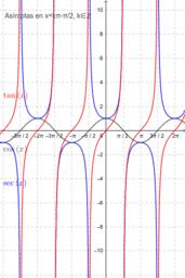 trigonométricas-2