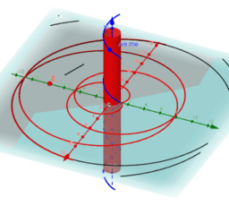A peculiarity of the helix tangent másolata