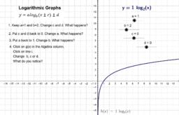 Investigating Logarithmic graphs