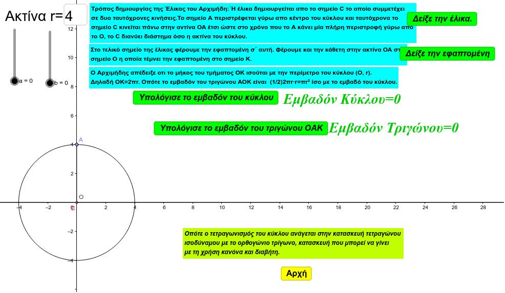 Ο τετραγωνισμός του κύκλου με τη χρήση της έλικας του Αρχιμήδη.