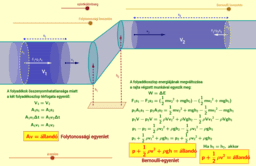 Folytonossági és Bernoulli egyenlet