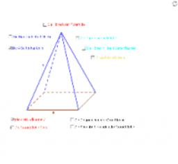 Bezeichnungen an Pyramiden