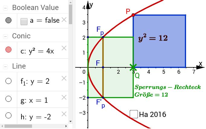 Das Ordinatenquadrat hat die gleiche Fläche wie das Sperrungsrechteck.