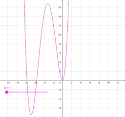 Polynomial Transformations