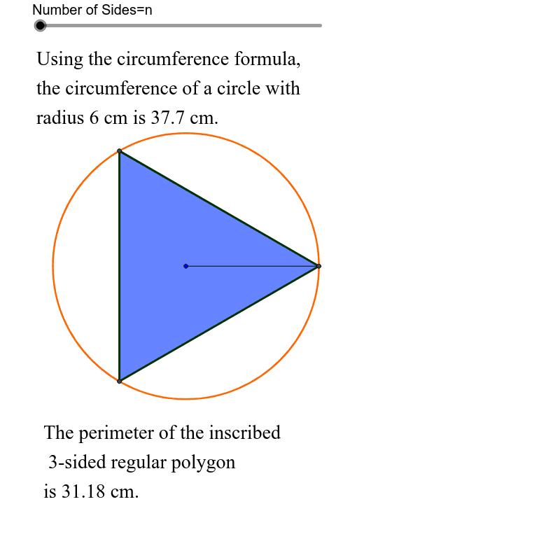 Circumference vs. Perimeter of Inscribed Regular N-gon