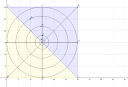 Circulo 5
