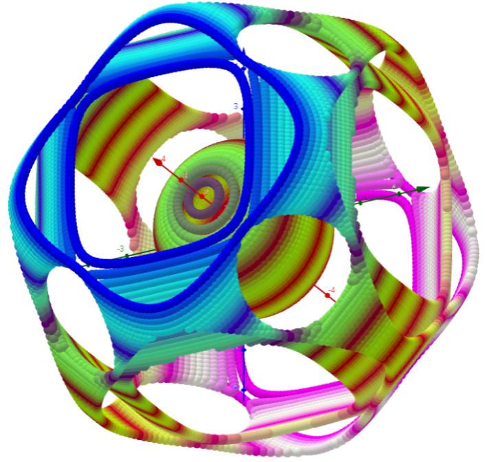 Atomic orbitals: cos((x y z) / 8) + 4cos((x² + y² + z²) / 4) = 3.35 (80x80 Punkte)