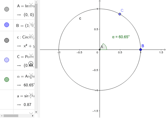 You may move point C. This will change the measure of angle Alpha. Using the information here try to come up with the domain of the 6 Trig functions.
