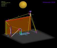 Práctica 4 (http://dinamate.org/geometriatrigonometria/geometriatrigonometria.html)