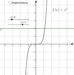 Potenzgleichungen mit ungeraden Exponenten