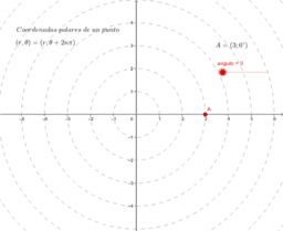 Coordenadas polares de un punto