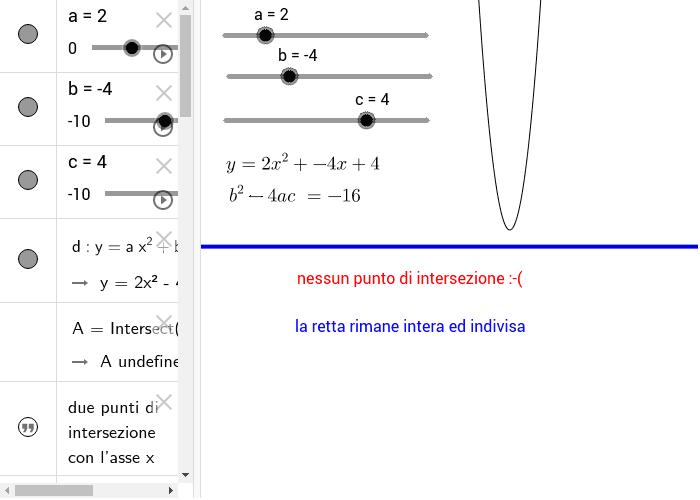Grafico parabola rivolta verso l'alto e intersezioni con asse x