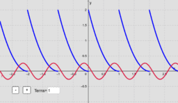 Fourier series - Example 2