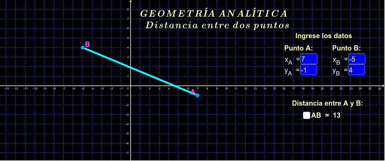 Ingrese los datos y compruebe la distancia entre dos puntos.