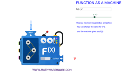 Function as a machine