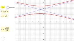 Ecuación de la hipérbola (2)