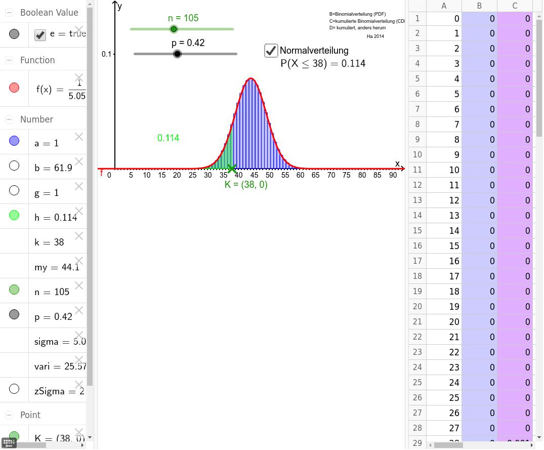 binomialverteilung_testen_ggb.ggb Haftendorn2015 Drücke die Eingabetaste um die Aktivität zu starten