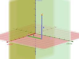 Orientierung im Raum - Variante 1: Probieren durch Schieben