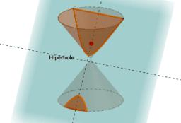 Cônicas geradas por um plano que corta 2 cones