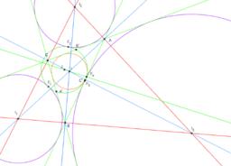 Théorème de Feuerbach