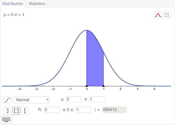 Normal Curve/ Calculator